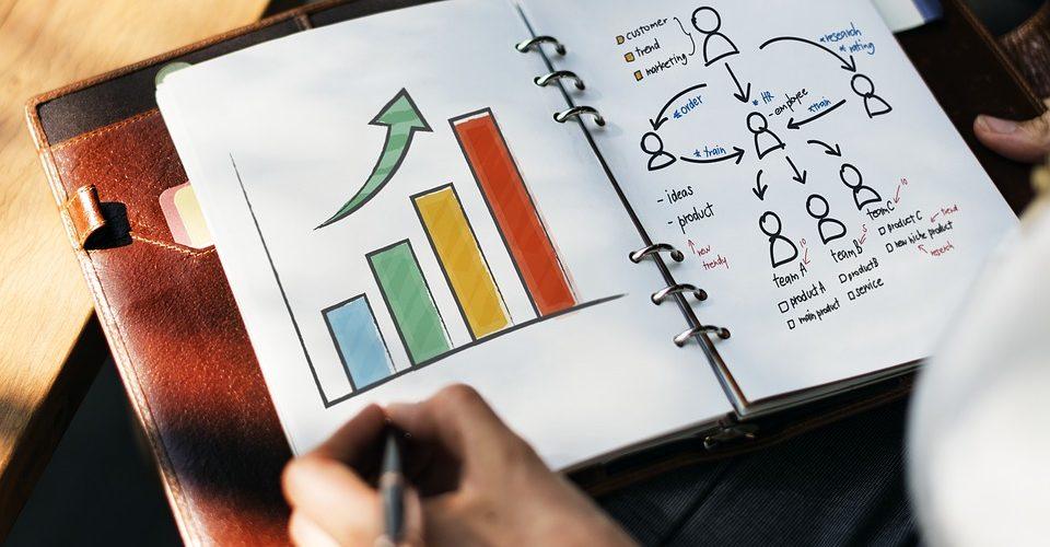 Idee business online